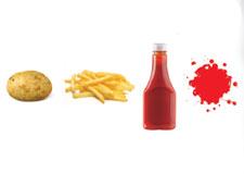 patatefriteketchup