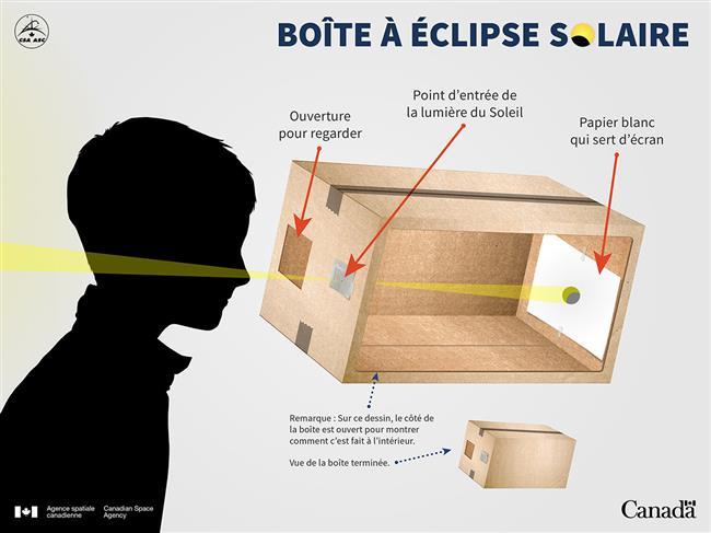 boite a eclipse solaire