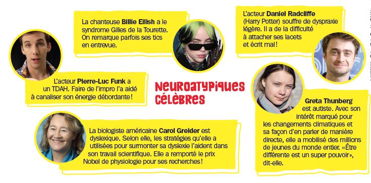 Greta Thunberg, Daniel Radcliffe, Billie Eilish, Pierre-Luc Funk : ils sont neuroatypiques
